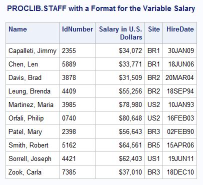 salary breakdown format