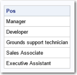 SAS Help Center: Use Explicit SQL Pass-Through from fedSql