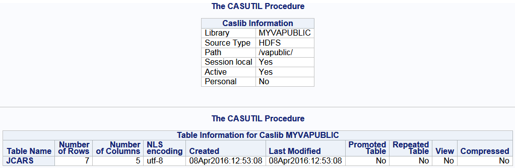 SAS Help Center: CASLIB Statement