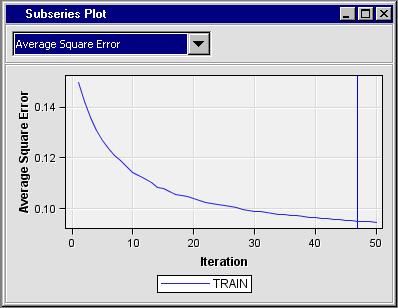 SAS Help Center: Gradient Boosting Node