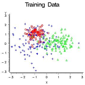 SAS Help Center: Predictive Modeling